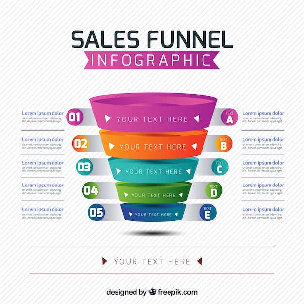 Sales funnel infographic with colorful phases