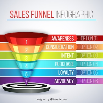 Sales funnel infographic with different colors