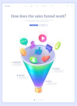 Sales funnel isometric landing page conversion rate money profit lead generation digital marketing inbound business electronics technology awareness interest decision sale d  web banner