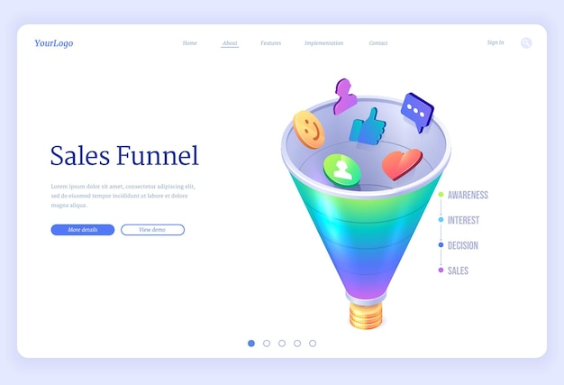 Sales funnel isometric landing page, conversion rate, money profit lead generation.