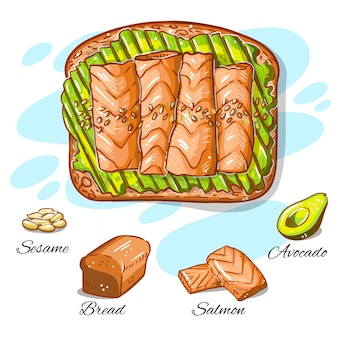 Лосось и авокадо ручной обращается рецепт