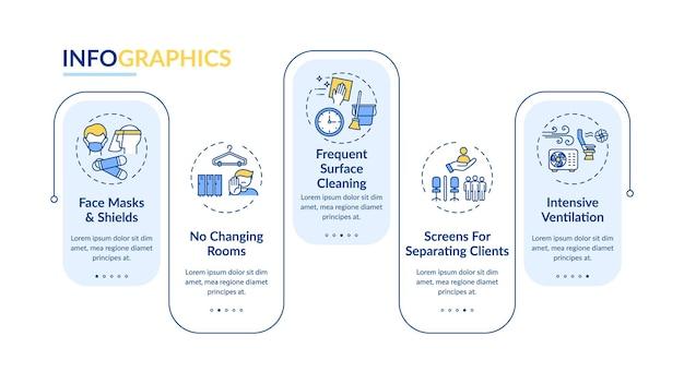 サロンの安全規則のインフォグラフィックテンプレート。フェイスマスク、画面のプレゼンテーションデザイン要素を分離します。 5つのステップによるデータの視覚化。タイムラインチャートを処理します。線形アイコンのワークフローレイアウト