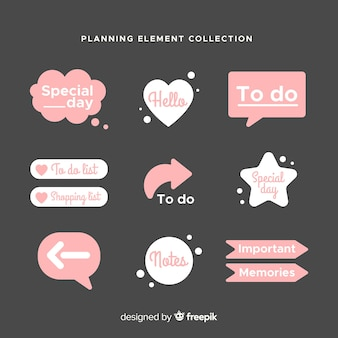 Sample of planning elements
