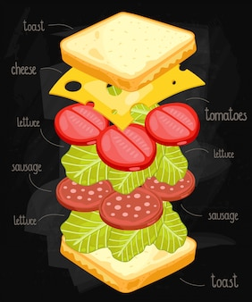 Sandwich ingredients on chalkboard