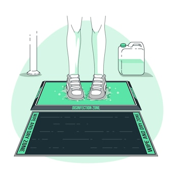 Sanitizing mat concept illustration