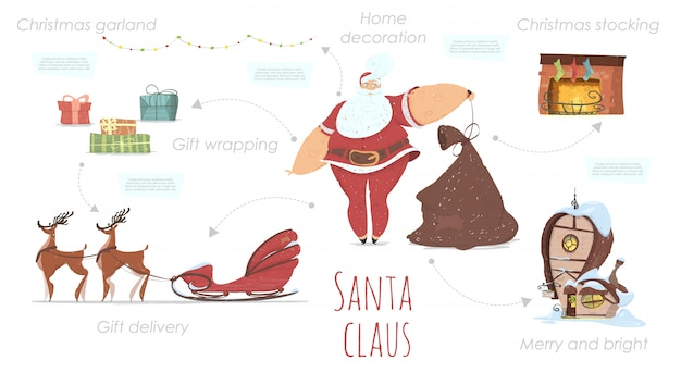 Santa claus merry christmas elements collection