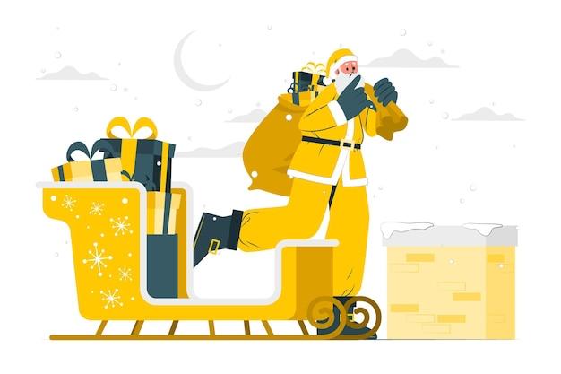 サンタクロースそりの概念図