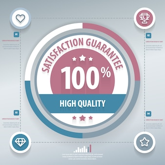 Satisfaction guarantee infographics