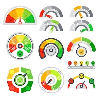 Satisfaction rating meter
