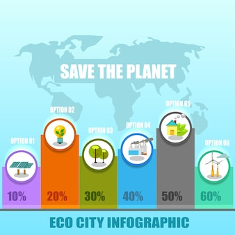 Save the planet, infographic green city concept.