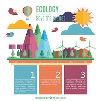 Salvare il modello pianeta