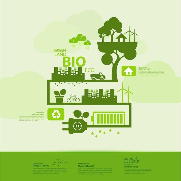 一緒に世界を救うグリーンエコロジー