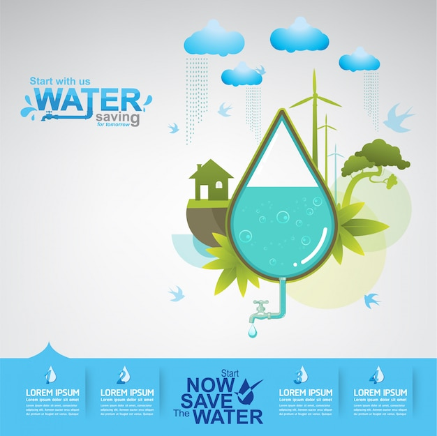 Save the water concept water is life