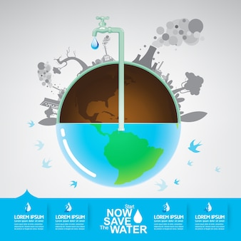 Save the water concept