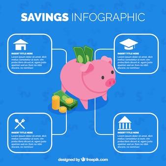 貯金箱を持つインフォグラフィック貯蓄
