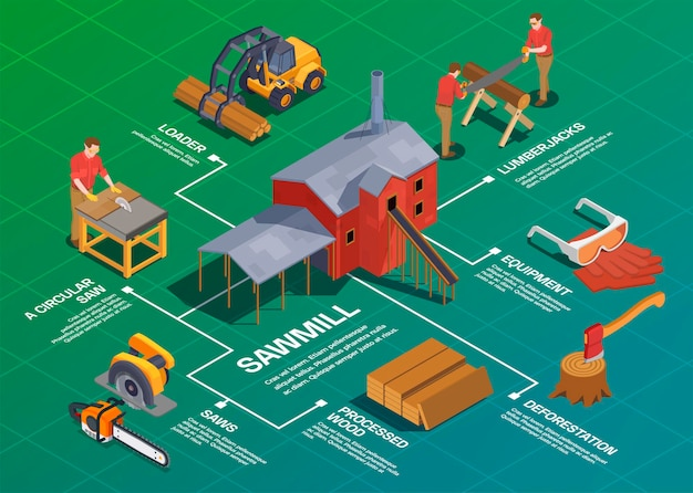 격리 된 도구 건물 차량 및 편집 가능한 텍스트 캡션이있는 제재소 목재 공장 럼버 재킷 아이소 메트릭 순서도 구성