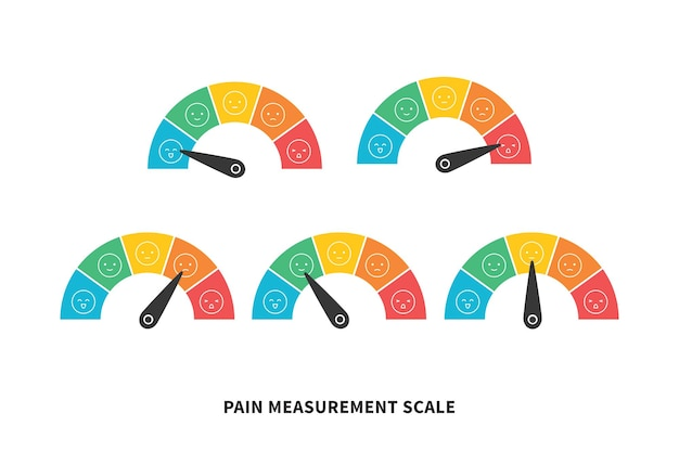Scale pain round chart concept set vector illustration isolated on white background