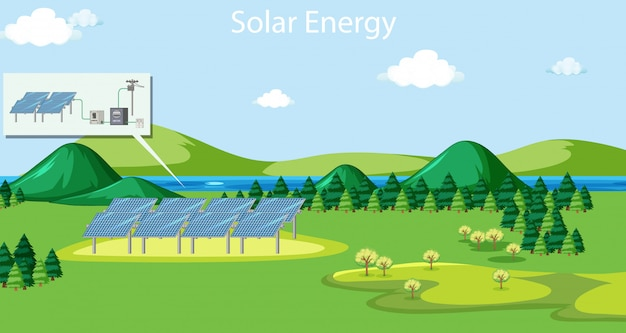 Scene with solar cell in the field