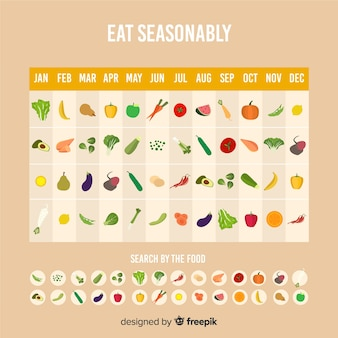Schedule seasonal vegetables and fruits calendar