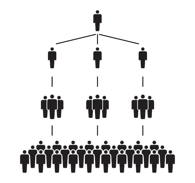 Схема заражения вирусом. лестница люди черные силуэты, структура корпорации бизнес-сообщества