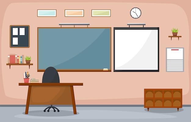 School classroom interior room blackboard furniture flat