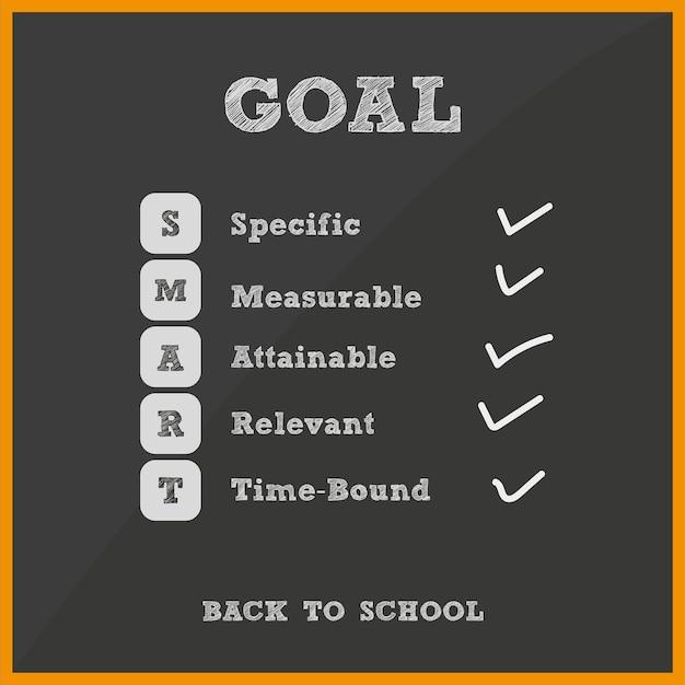학교 목표 보드