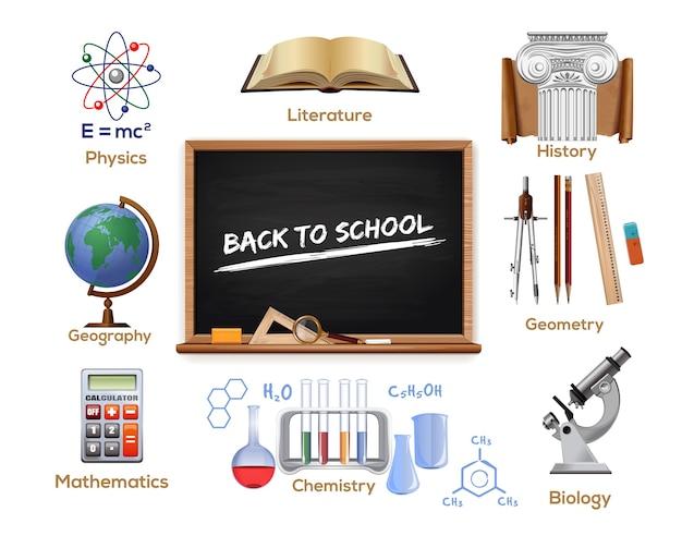 Набор школьных иконок. школьные предметы. обратно в школу.