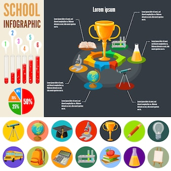 School infographics template with acquisition of knowledge design, education icons diagrams statistics vector illustration