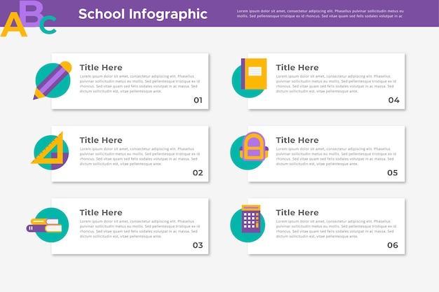 学校のインフォグラフィック