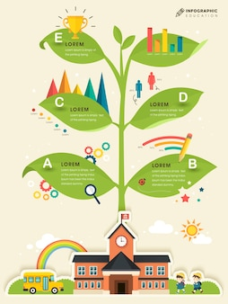 School knowledge tree - education infographic template design