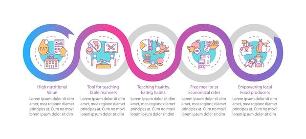 Шаблон инфографики требований к школьному питанию. еда для элементов дизайна презентации студентов.