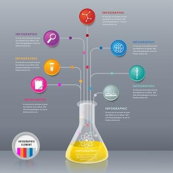 Science chart lab concept design