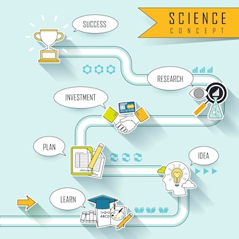 과학 개념: 선 스타일의 성공으로 가는 길