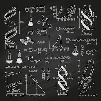 黒板に科学の数式