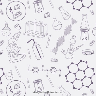Science objects pattern