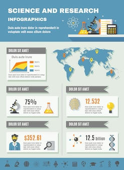 Science and research infographics