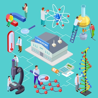 Science and research laboratory isometric  concept