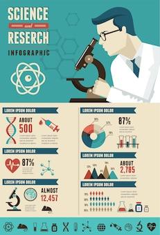 과학 연구, 생명 공학 또는 화학 실험실 포스터