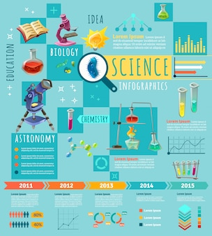 Scientific research and education frontiers