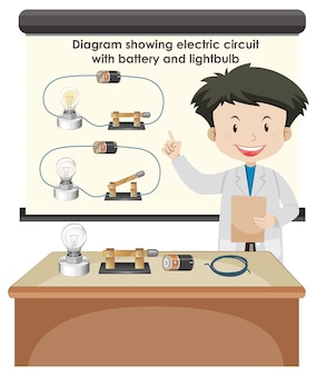Scientist explaining electric circuit with battery and lightbulb