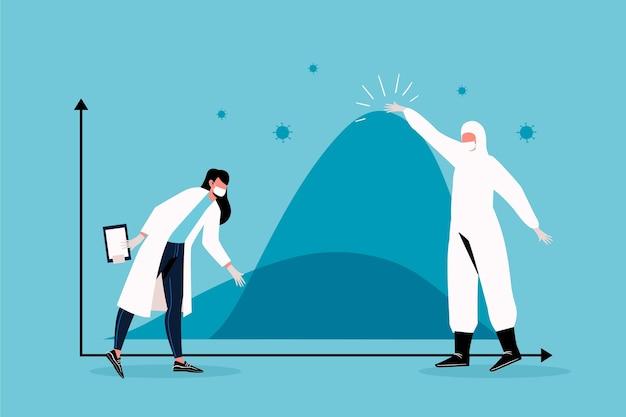Scientist in protection suit flatten the curve concept