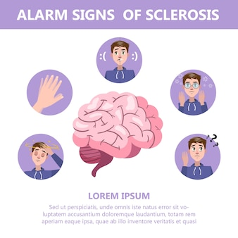 Sclerosis symptoms and signs. brain damage disease