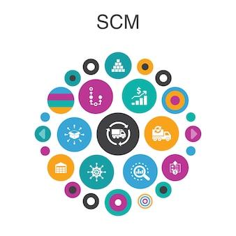 Концепция круг инфографики scm. умное управление элементами пользовательского интерфейса, анализ, распространение, закупка