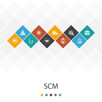 Концепция инфографики модного пользовательского интерфейса scm. управление, анализ, распределение, закупки иконы