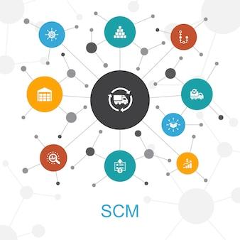 Модная веб-концепция scm с иконками. содержит такие значки, как управление, анализ, распространение, закупка.