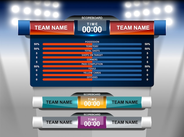 Scoreboard broadcast and lower third graphic template for sport soccer and football