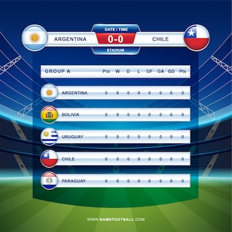 스코어보드 방송 스코어보드 방송 축구 남미 토너먼트 2021