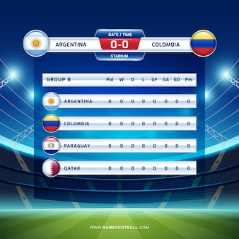 Scoreboard broadcast soccer south america's tournament 2019, group b
