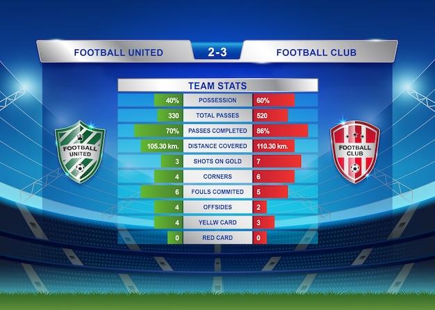 Scoreboard broadcast template