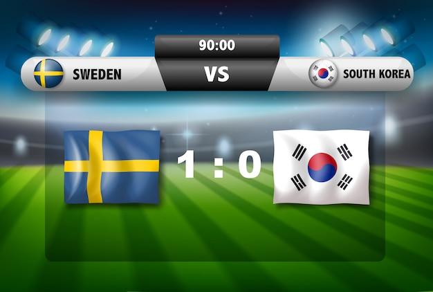 A scoreboard sweden vs south korea